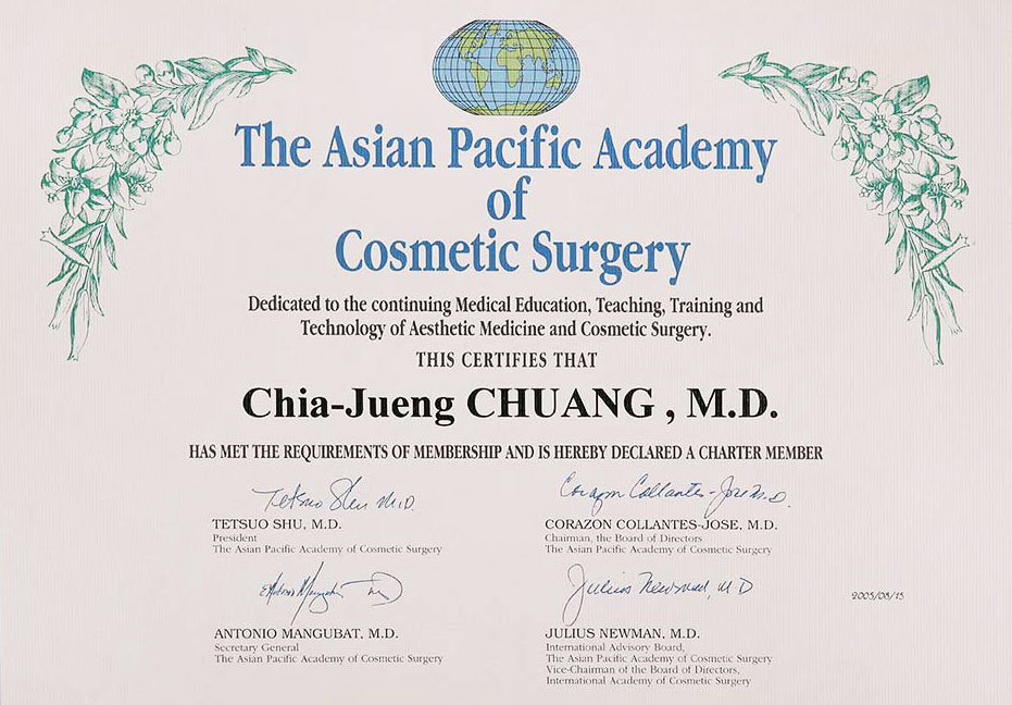 Chia-Jung Chuang. MD - Member of the Asia-Pacific Aesthetic and Cosmetic Surgery (APACS)